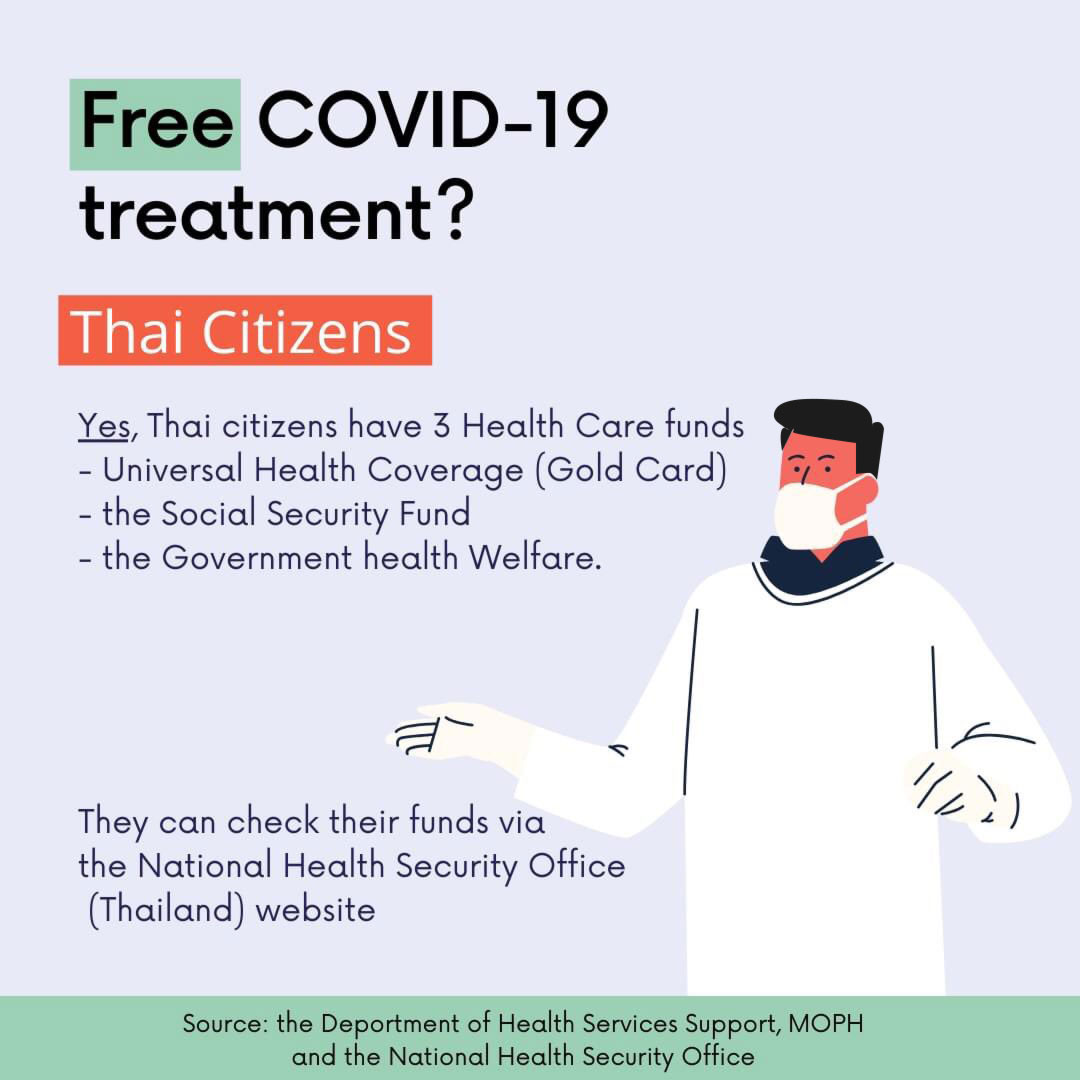Free COVID Treatment for Thai